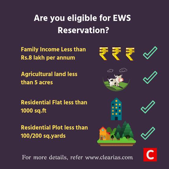 யார் பின்தங்கியோர்? 10% EWS  Reservation! பொருளாதார இடஒதுக்கீடு! தமிழ்நாடு!